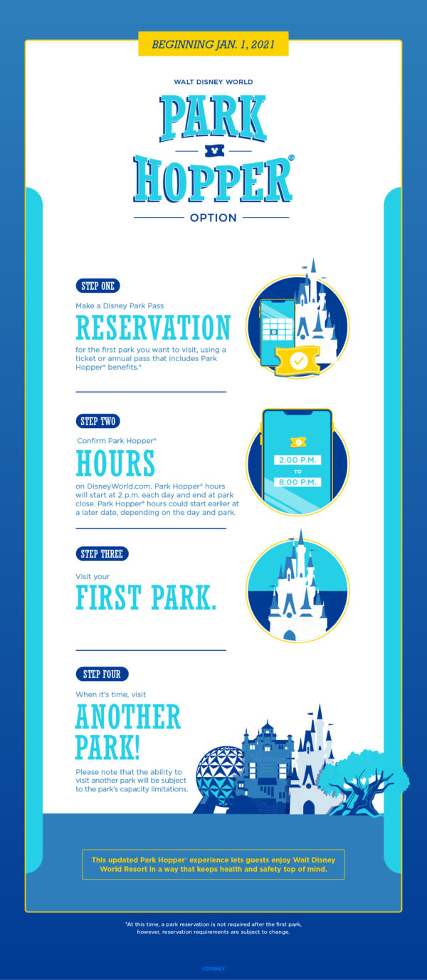 Park Hopping returns. Photo credits (C) Disney Enterprises, Inc. All Rights Reserved